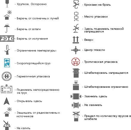 Маркировка грузов - Кий Авиа Карго