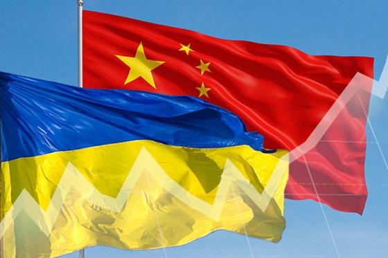 перевозки экспортные в Китай