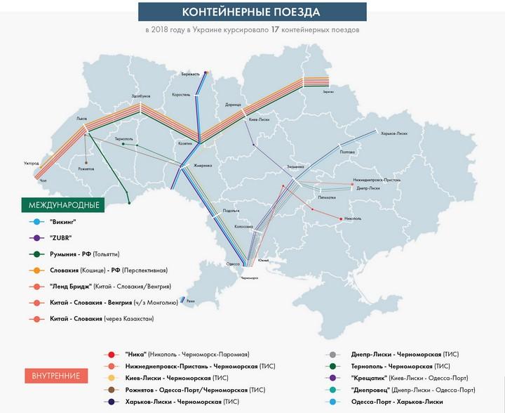 Контейнерные перевозки: запущен восьмой транзитный поезд через Украину